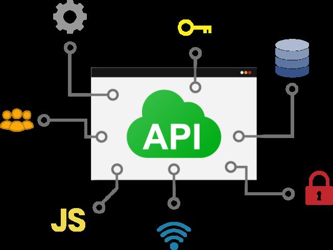 RumbleTalk API Auto Login