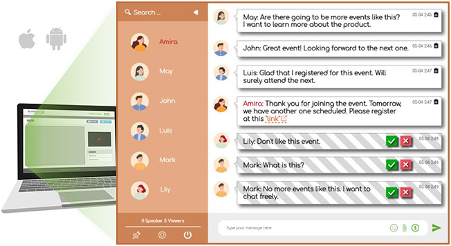 real-time Moderated Chatting platform for enterprsie