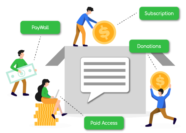 Monetize your Group Chat via Paid Access
